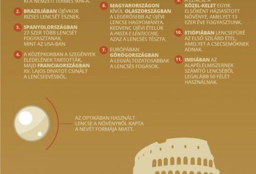 Újévi Lencse Nap a Bazilikánál