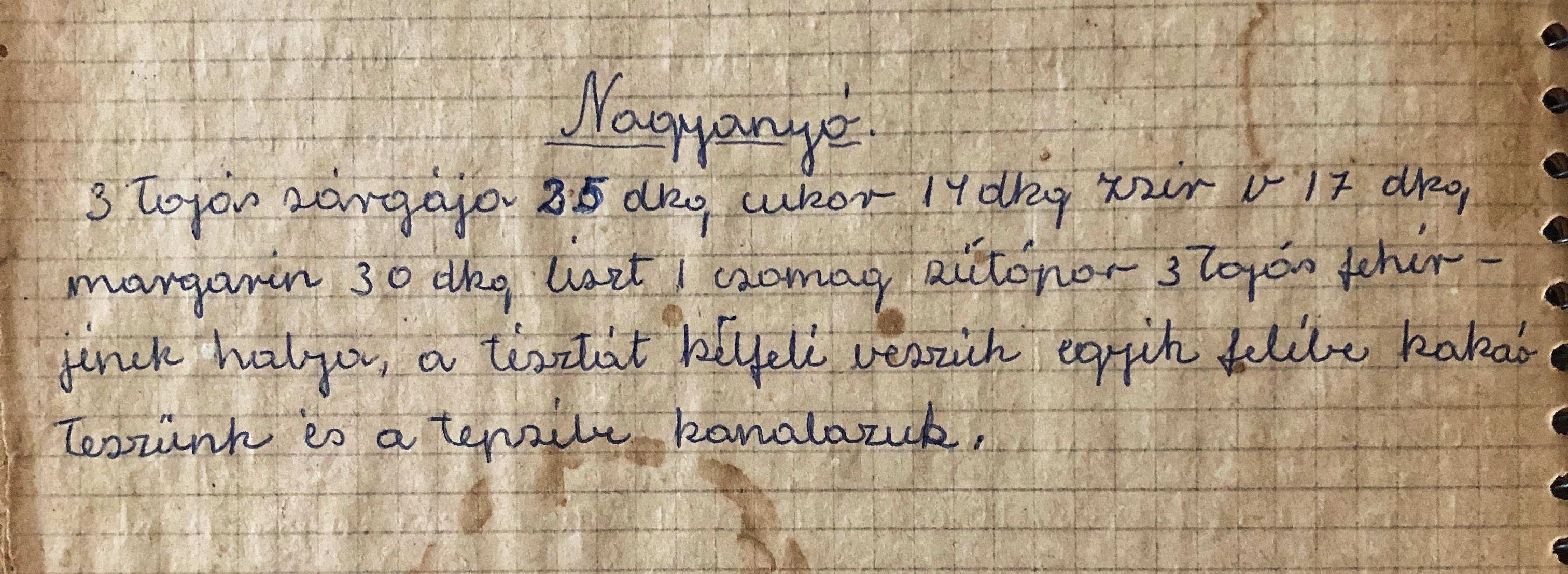 régimódi receptek-desszert-sütemény-süti-nagymama-recept