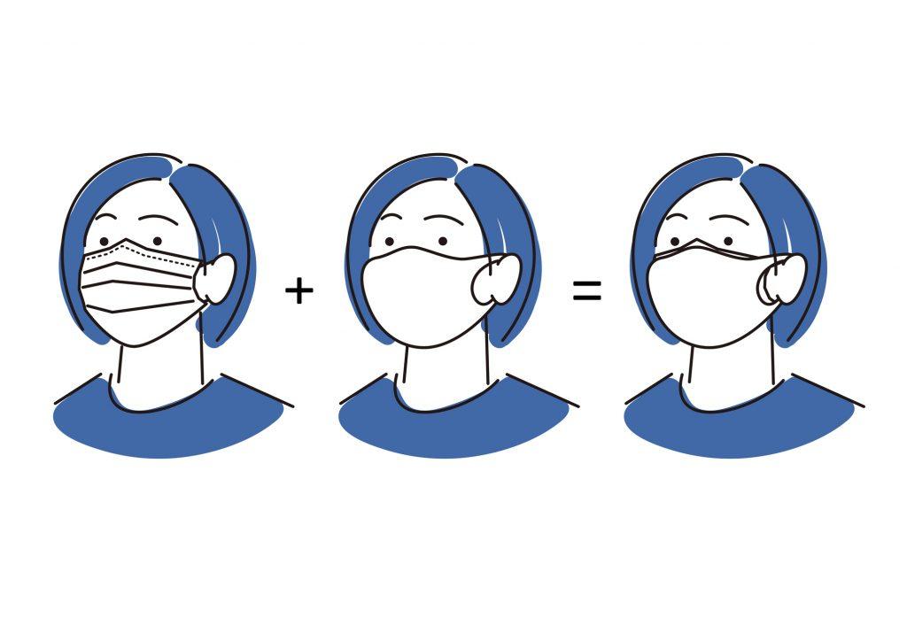 dupla-maszk-koronavirus-vedelem