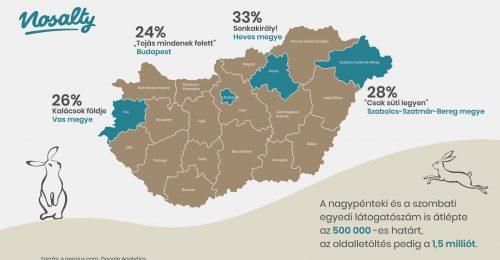 Melyik magyar megyében sütötték a legtöbb süteményt?